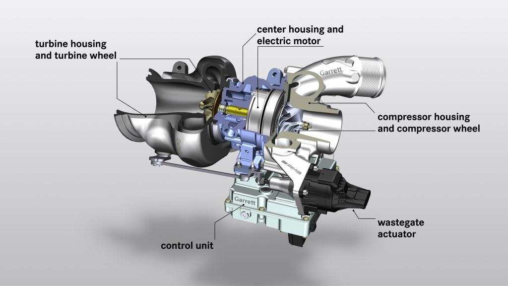 Mercedes-AMG turbo